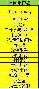 【已结束】【获奖名单公布】38强作品诞生!快来投票啦!~~