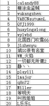 Samsung China Forum 2017上海星部落招募令