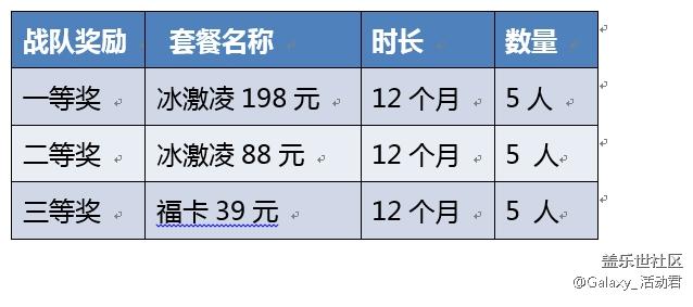 NESO粉丝热身赛 王者再战 天津嘉年华