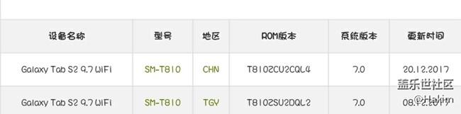 三星Tab S2 T810国行更新安卓7.0了!