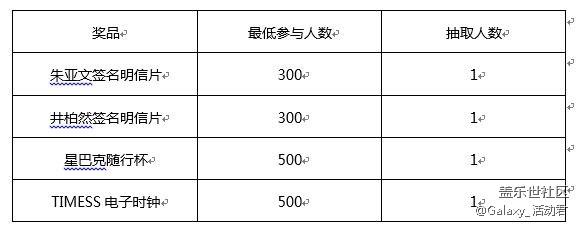 【已邮寄】星粉周×商城福利周,晒单赢充电支架