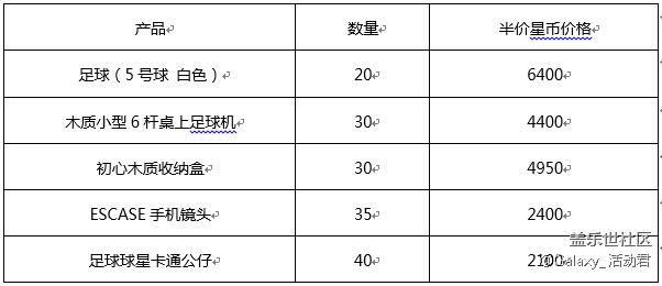 【6月星粉周】欢乐足球季,赢取Galaxy A9 Star等好礼