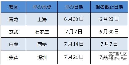 谁能问鼎青龙赛区,大话手游无差别PK赛上海站周末开战、
