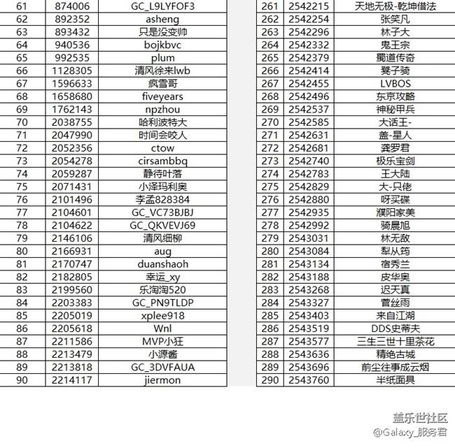 【我是活跃君】 8月名单公布,赢京东卡速来