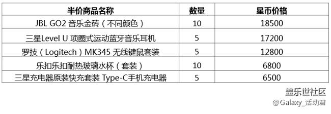 (已开奖)【9月星粉周】福满中秋,团圆佳节送好礼!