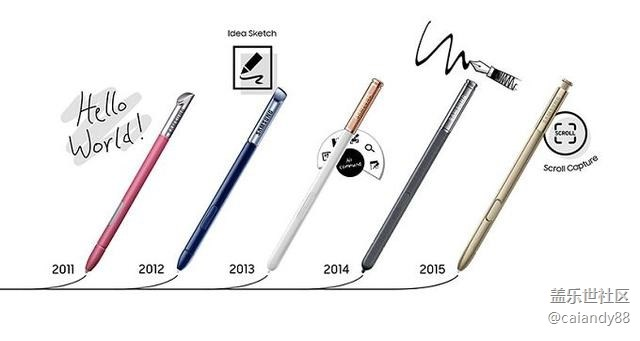 【Galaxy Note版每周话题第四周】爱上这支笔(已开奖)