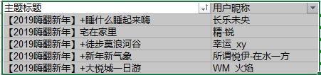 嗨翻2019,晒新年照片,赢京东卡(已开奖)